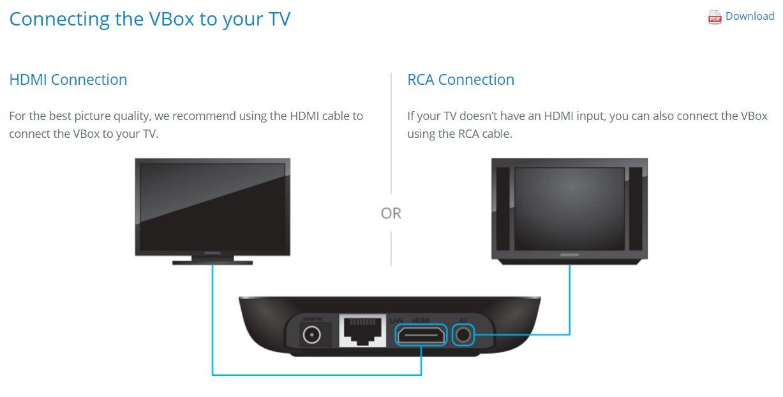 Internet TV (IPTV) - Call-One Communications - Canadian ISP